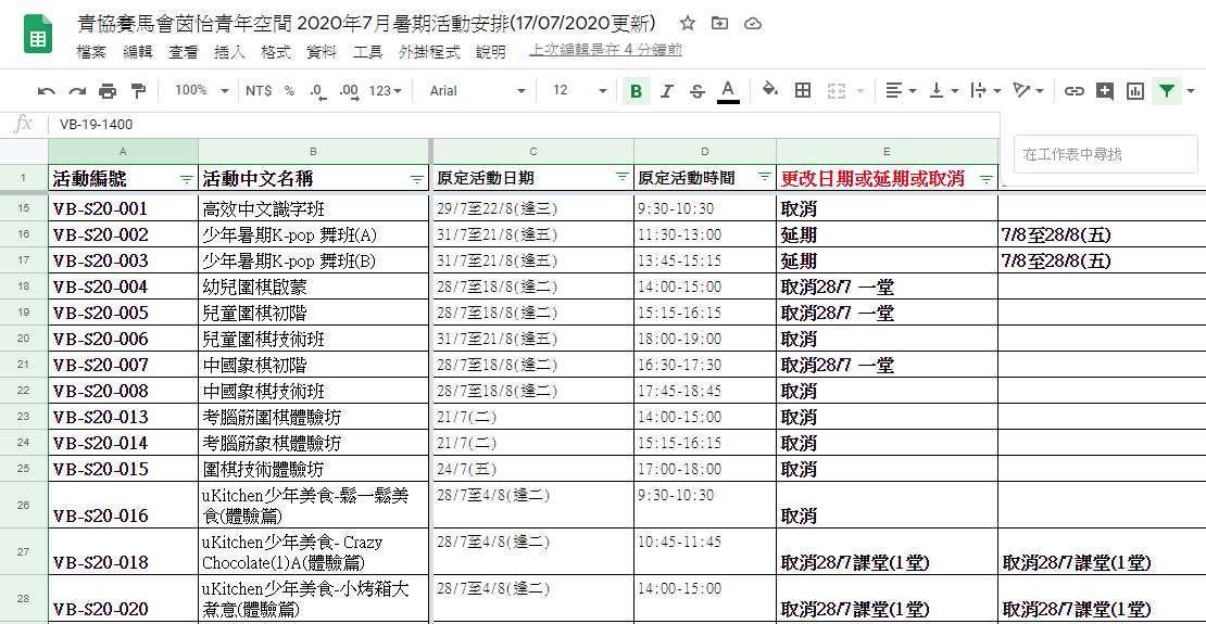 LIST OF 2020 SYP